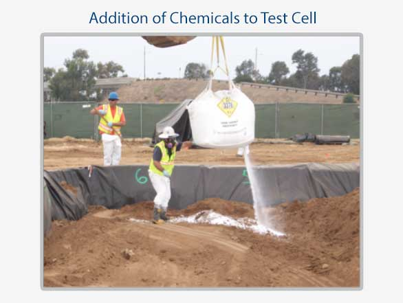 project-pesticide-impacted-soils